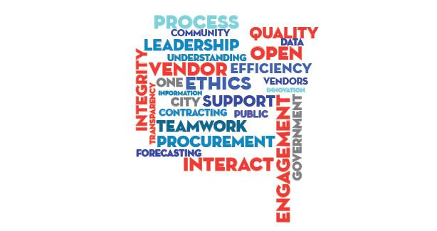 Word Cloud - quality, leadership, process, and so on
